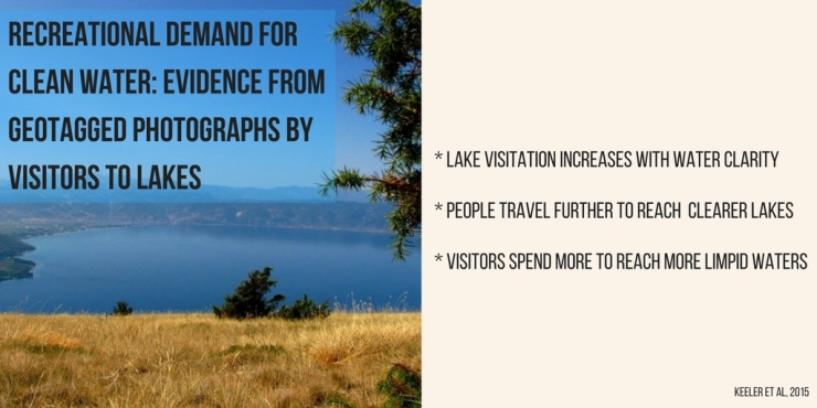 Lake transparency & tourism.jpg